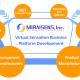 MIRAISENS-Business-Structure